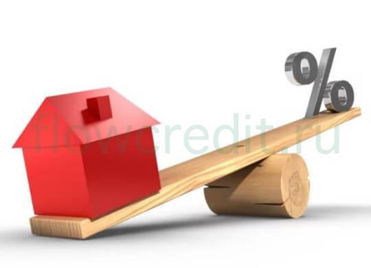 Условия ипотеки - сравниваем и выбираем