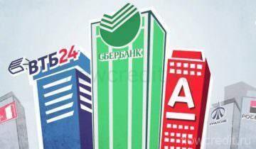 топ банков по ипотеке